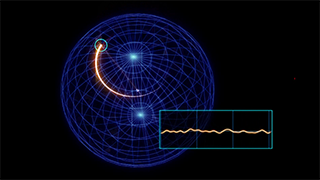 Nutation and Precession